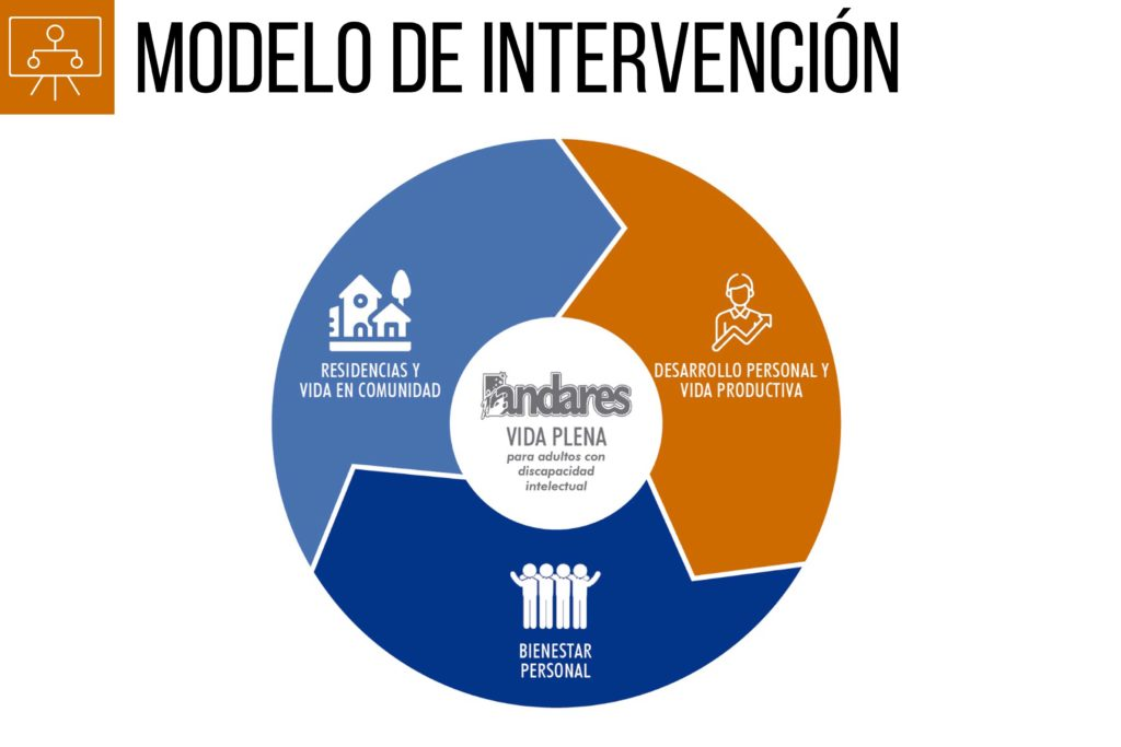 http://www.andares.org.mx/wp-content/uploads/2019/08/InformeAnual4_2018-1024x683.jpg