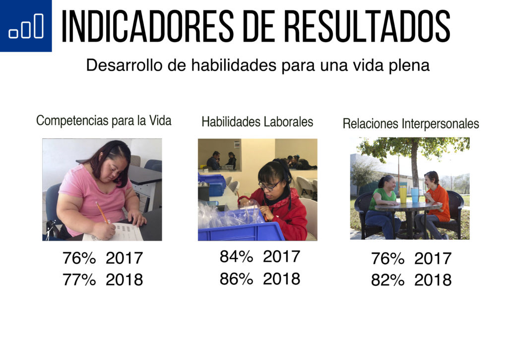 http://www.andares.org.mx/wp-content/uploads/2019/08/InformeAnual6_2018-1024x683.jpg